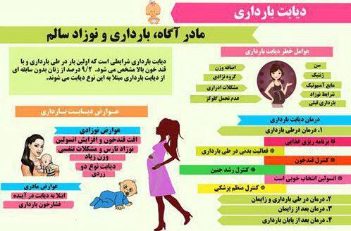 دیابت و احتمال زردی در مادران دیابتی